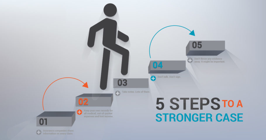 5 Steps to a Stronger Injury Case