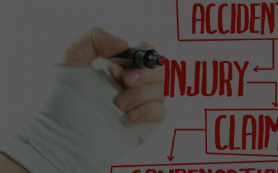 Personal Injury Cases-How The Law Works
